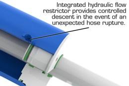Integrated-hydraulic-flow-restrictor-AU