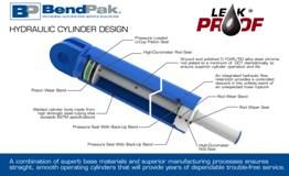 hydraulic-cylinder-design-hoist