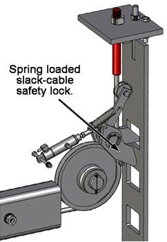 srping-loaded-slack-cable-hoist